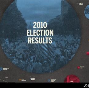Nyhetsåret 2010 i USA: Ekonomin, oljeläckan, valet, sjukvården och Afghanistan.